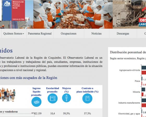 Observatorio Laboral de la Región de Coquimbo presenta su sitio web
